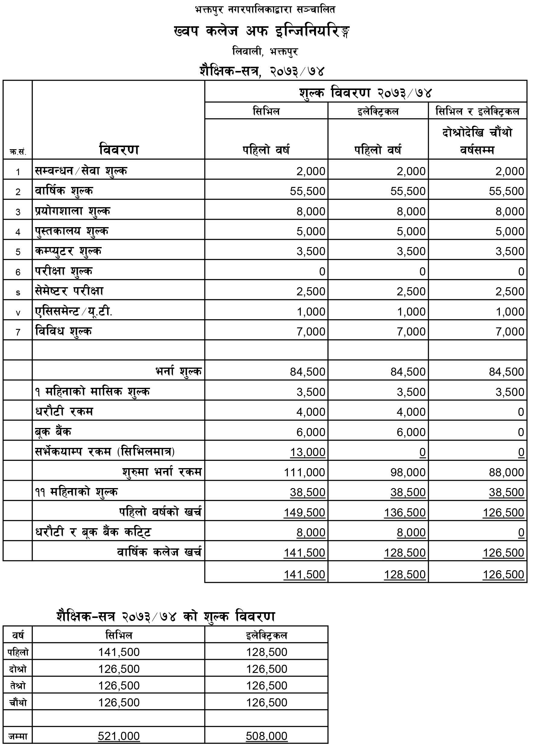 Fee Structure - 2073