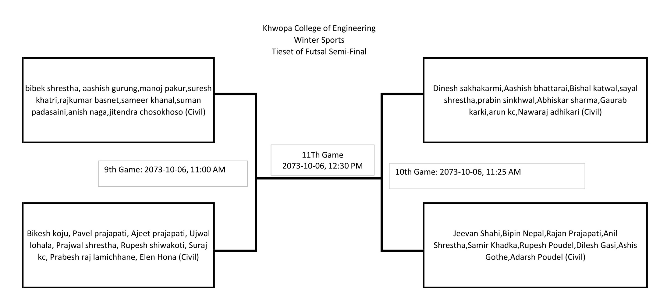 Semi-Final Tie-set of Futsal